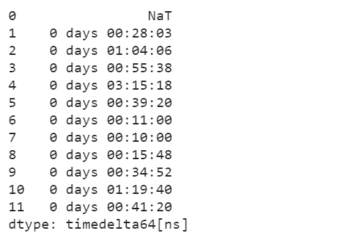 pandas calculate date difference between two consecutive rows